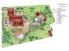 Дизайн и озеленение садового участка